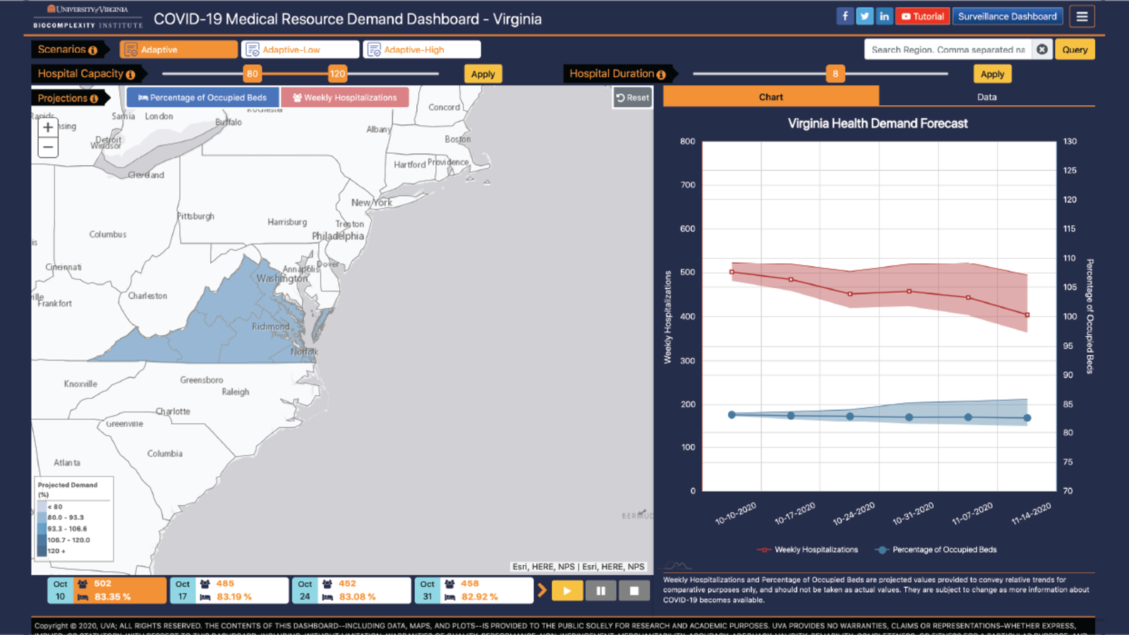 COVID-19 Medical Resource Demand Dashboard: Virginia
