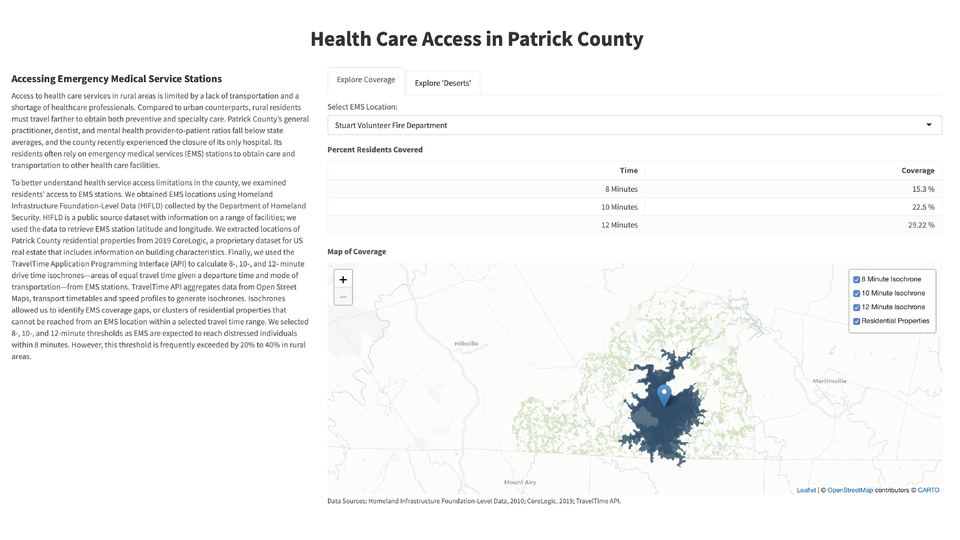 Addressing Barriers to Health in Patrick County, Virginia Dashboard